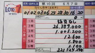ロト 7 速報